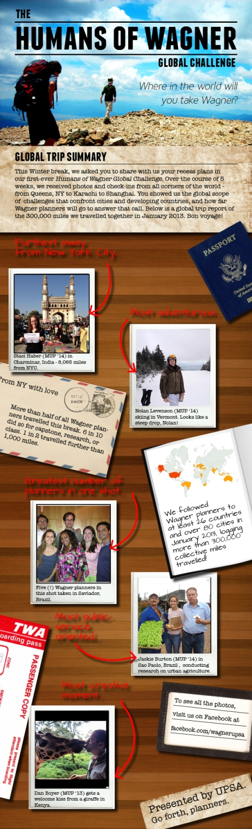 Humans of Wagner Report